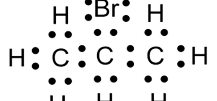 Qué es la estructura de Lewis