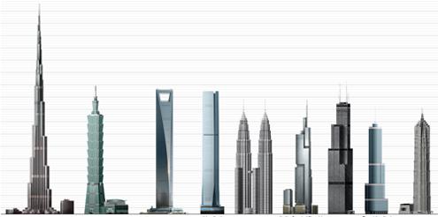 edificios altos mundo
